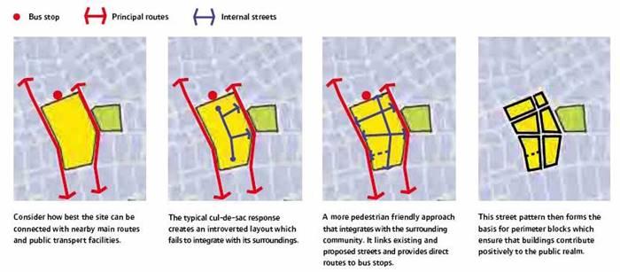 teori arsitektur responsive environment - permeability.jpg