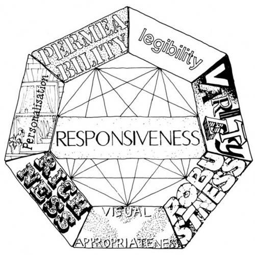 teori arsitektur responsive environment.jpg