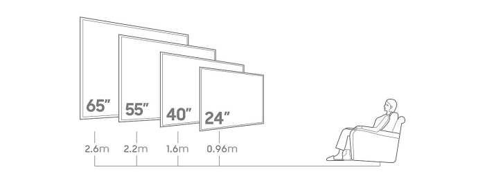 Tips Desain Ruang TV